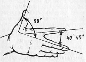 Пример глазомерного определения азимута