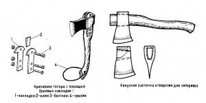 Способы крепления топорища на www.webanan.ru