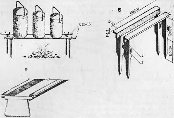 Схема конструкций таганков