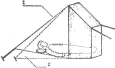 Схема доработки односкатной палатки