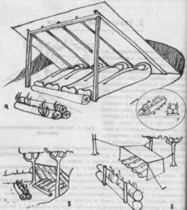 Костры из двух-трех бревен и заслоны-отражатели
